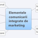 "Extras proiect – ""Comunicarea Integrata de Marketing"""