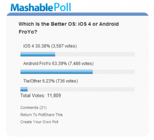 mash poll - Froyo 2.2. vs. iOS 4