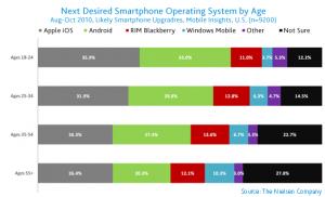 smartphone-age