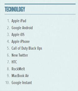tech trends twitter
