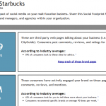 starbucks social footprint 1