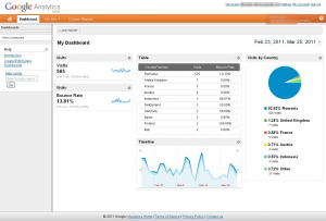 google-analytics-dashboard-nou