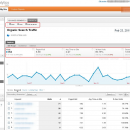 Noul Google Analytics