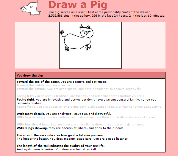 draw a pig personality test