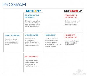 Program NetCamp 2011