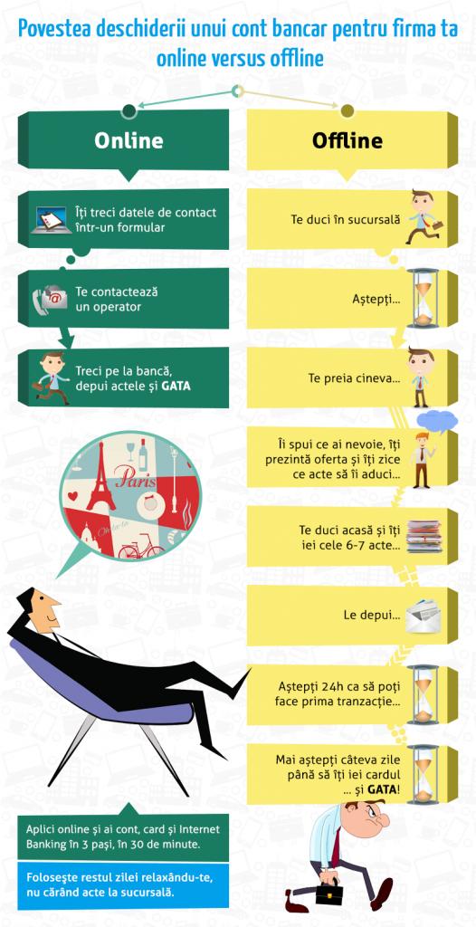 infographic- OTP
