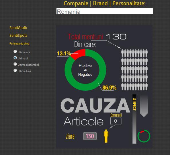 sentimatrix-infografic