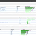 Technical_Flurry Analytics